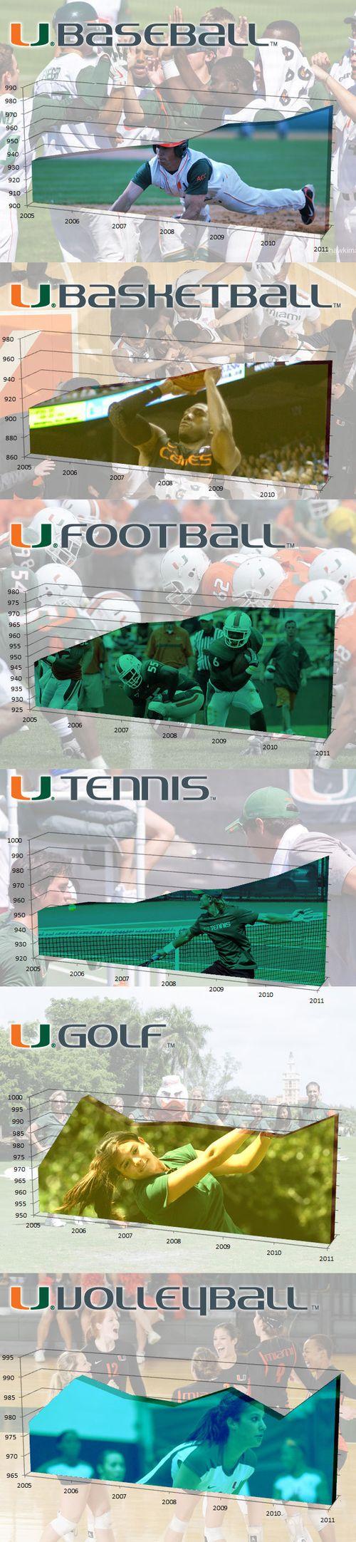 UM APR 2010 by sport