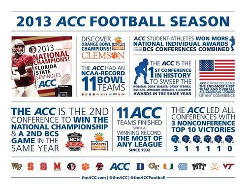 ACC 2013